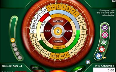 Wheel games: know how to bet to get the most profit possible